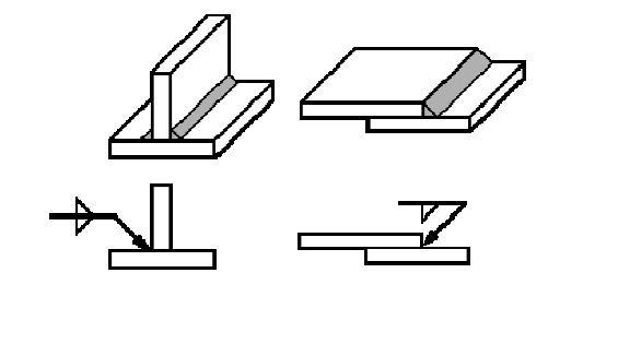 fillet weld symbols arrow and other side