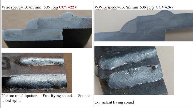 gas metal arc welds