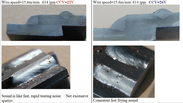 Welding penetration test