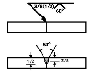 a full penetration weld symbol does not list a dimensionpartial penetration v groove weld symbol