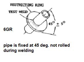6GR welding test