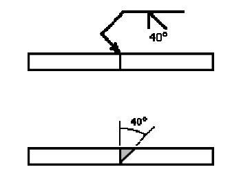 full penetration v groove weld symbol