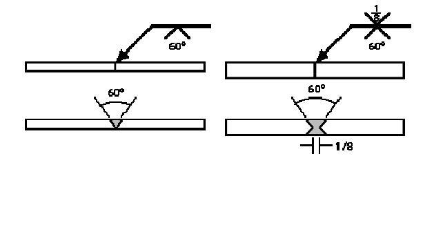 v groove weld symbol